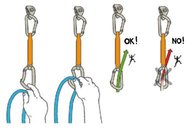 escalar-mosquetonear-cuerda